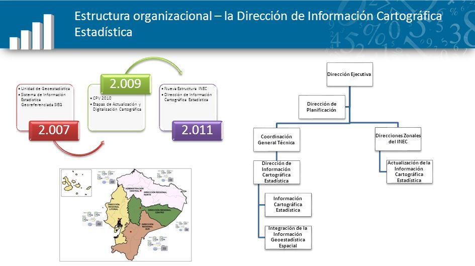 Estructura organizacional – la Dirección de Información Cartográfica Estadística