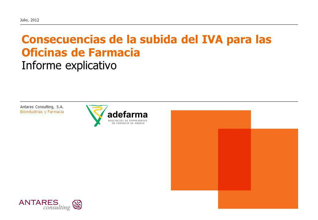 Julio, 2012 Consecuencias de la subida del IVA para las Oficinas de Farmacia Informe explicativo.