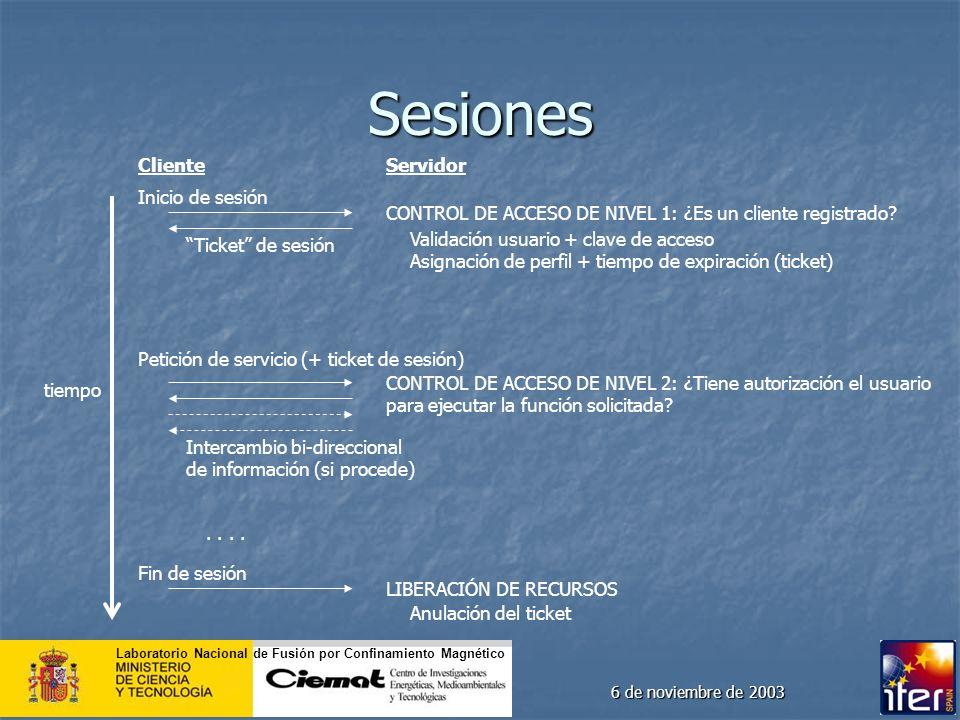 Sesiones Cliente Servidor Inicio de sesión