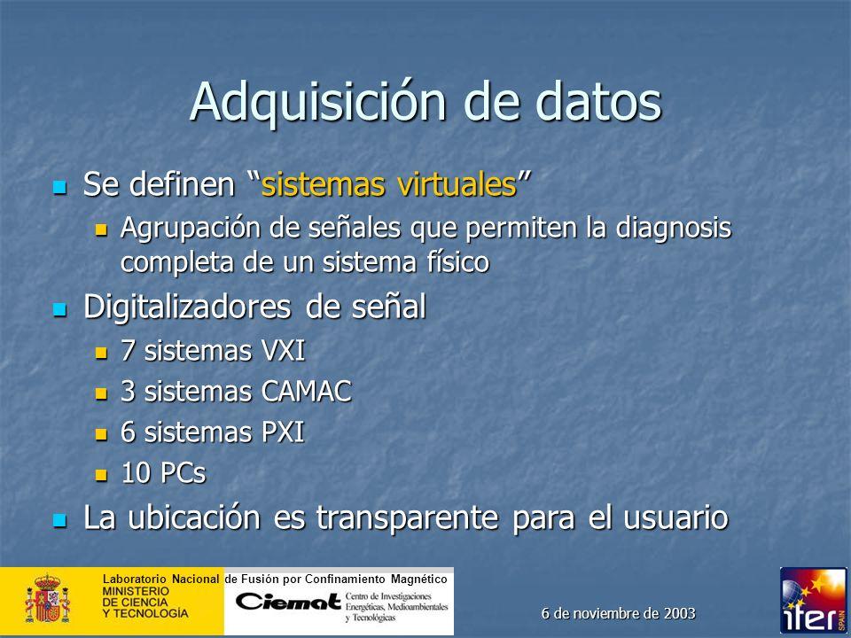 Adquisición de datos Se definen sistemas virtuales