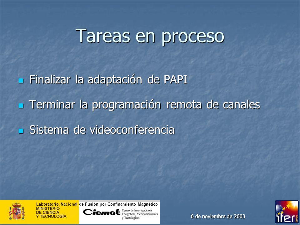 Tareas en proceso Finalizar la adaptación de PAPI