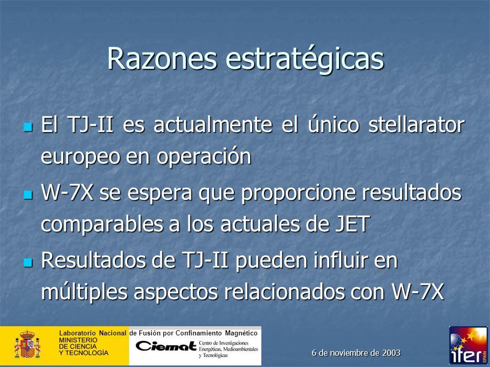 Razones estratégicas El TJ-II es actualmente el único stellarator europeo en operación.