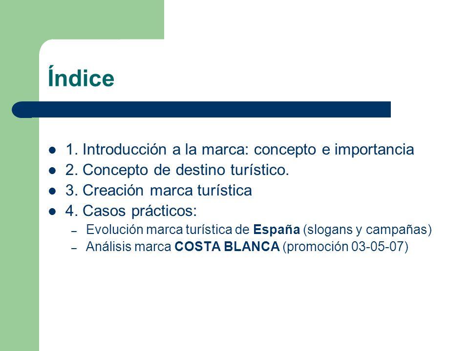 Índice 1. Introducción a la marca: concepto e importancia