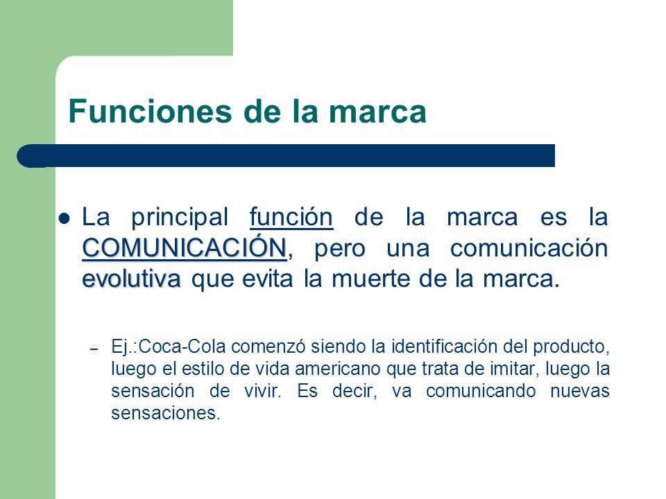Funciones de la marca La principal función de la marca es la COMUNICACIÓN, pero una comunicación evolutiva que evita la muerte de la marca.