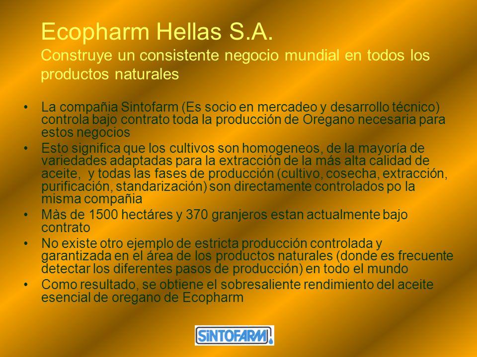 Ecopharm Hellas S.A. Construye un consistente negocio mundial en todos los productos naturales