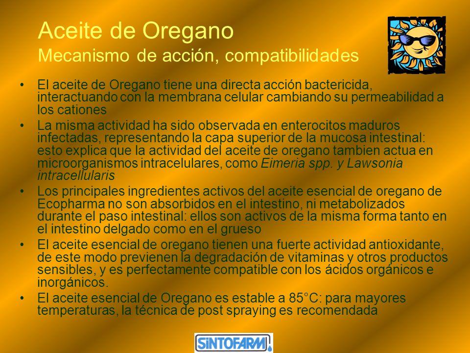 Aceite de Oregano Mecanismo de acción, compatibilidades