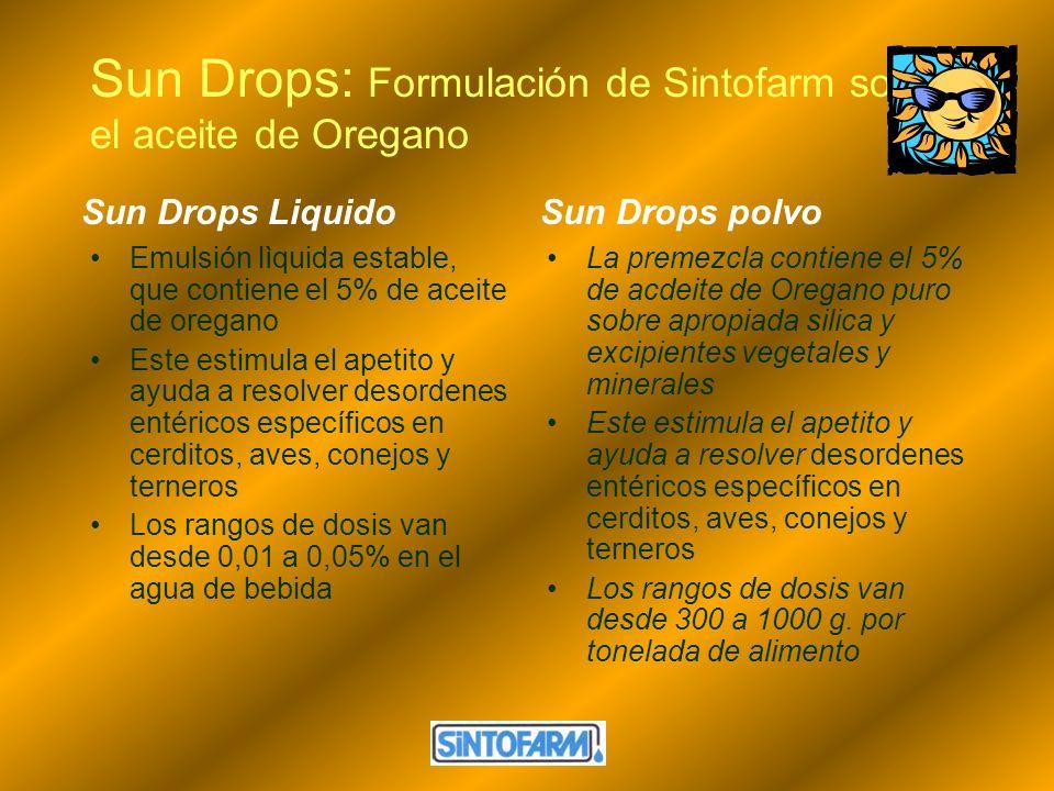 Sun Drops: Formulación de Sintofarm sobre el aceite de Oregano