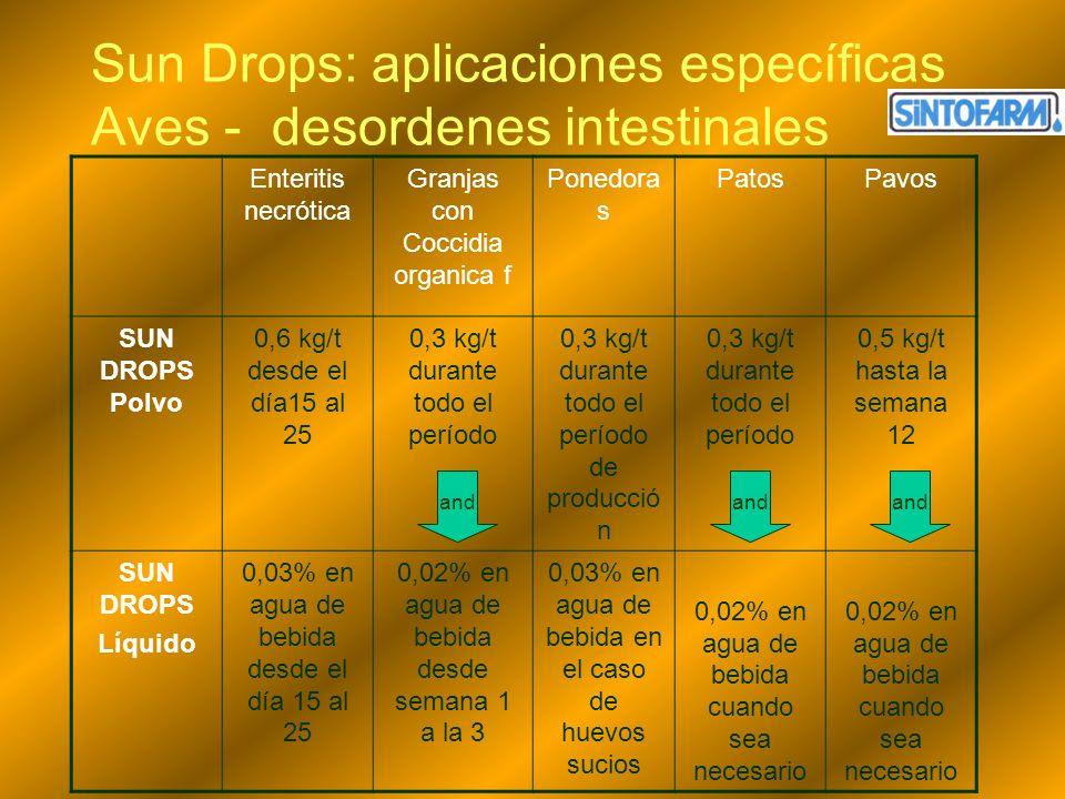 Sun Drops: aplicaciones específicas Aves - desordenes intestinales