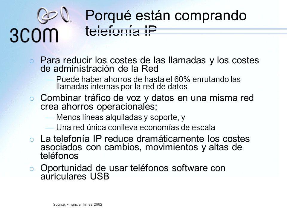 Porqué están comprando telefonía IP