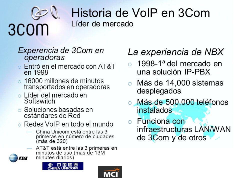 Historia de VoIP en 3Com Líder de mercado