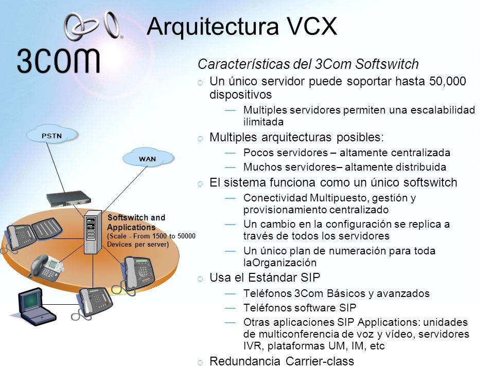 Arquitectura VCX Características del 3Com Softswitch