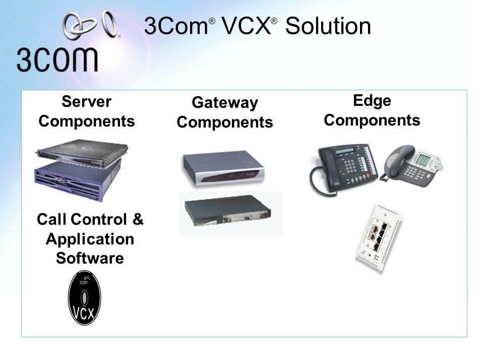 3Com® VCX® Solution VCX Server Components Edge Components