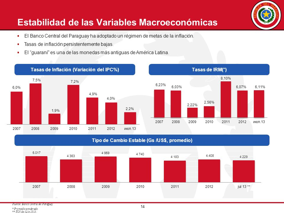 Estabilidad de las Variables Macroeconómicas