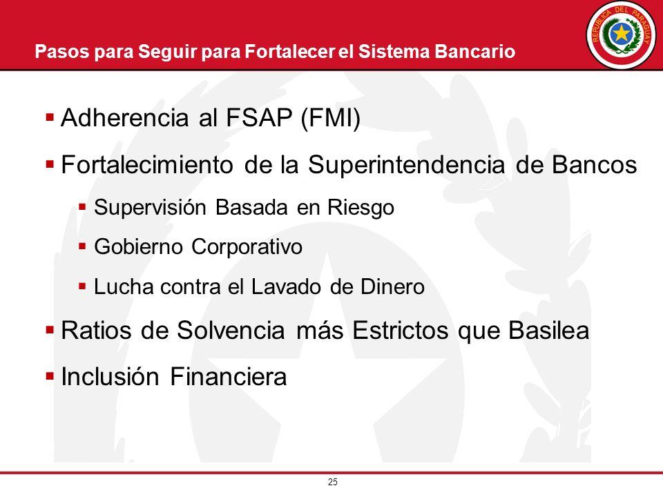 Pasos para Seguir para Fortalecer el Sistema Bancario