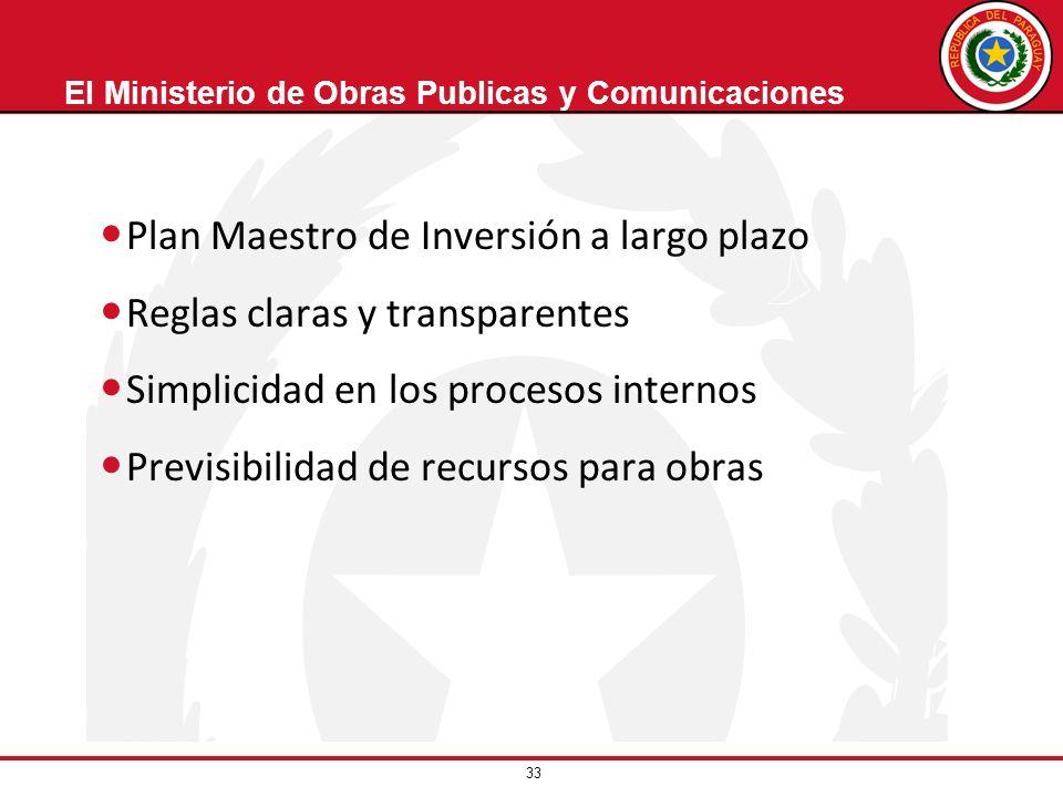 El Ministerio de Obras Publicas y Comunicaciones