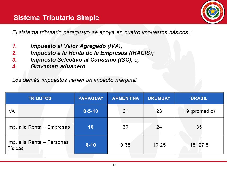 Sistema Tributario Simple