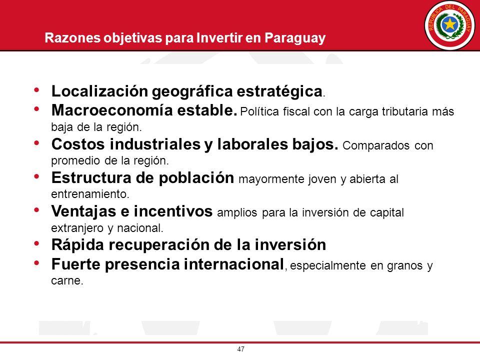 Razones objetivas para Invertir en Paraguay