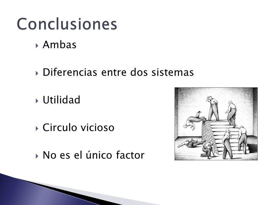 Conclusiones Ambas Diferencias entre dos sistemas Utilidad