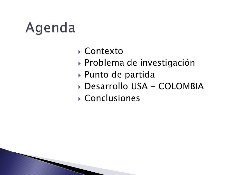 Agenda Contexto Problema de investigación Punto de partida