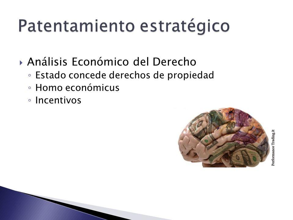 Patentamiento estratégico