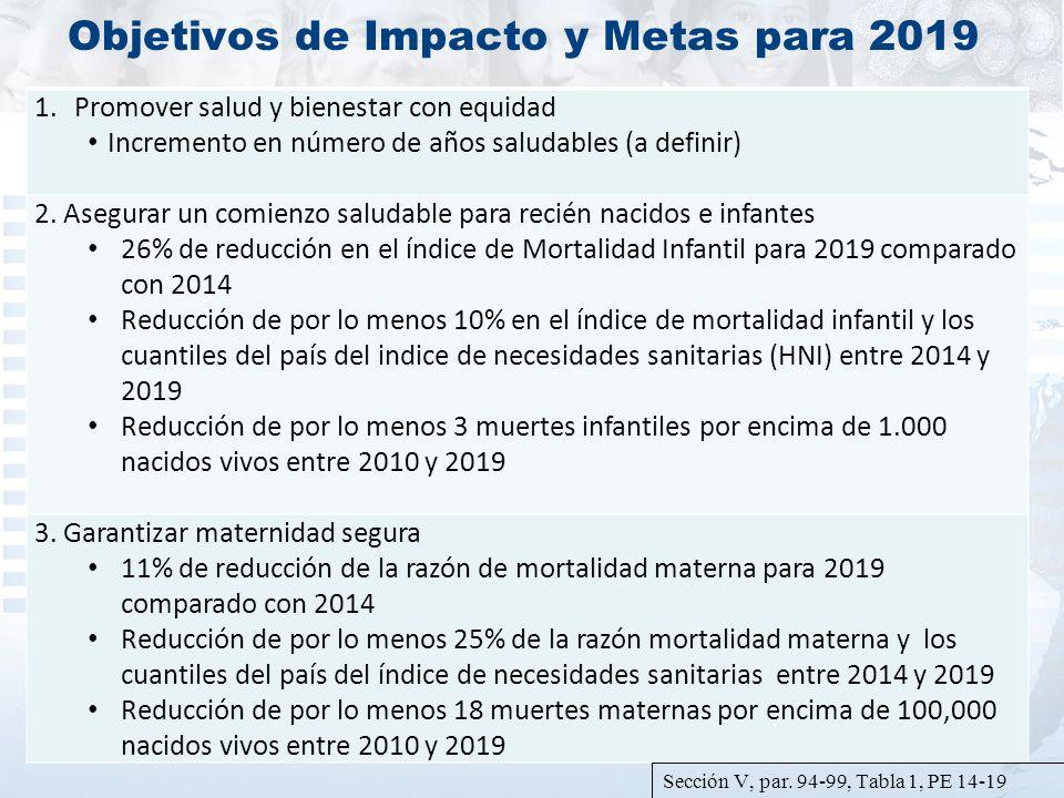 Objetivos de Impacto y Metas para 2019