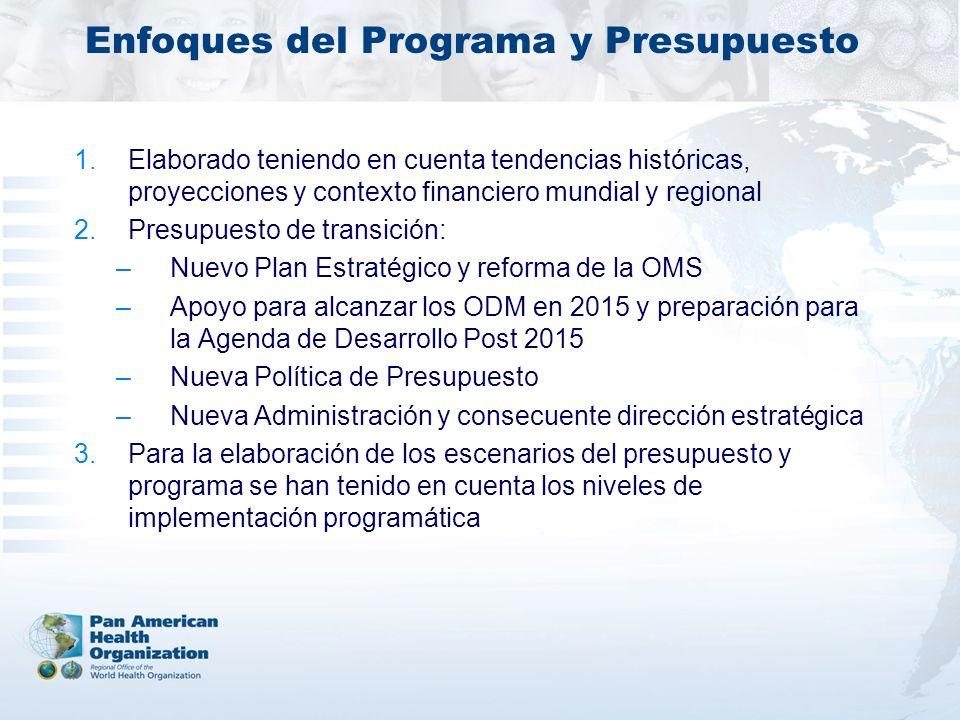 Enfoques del Programa y Presupuesto