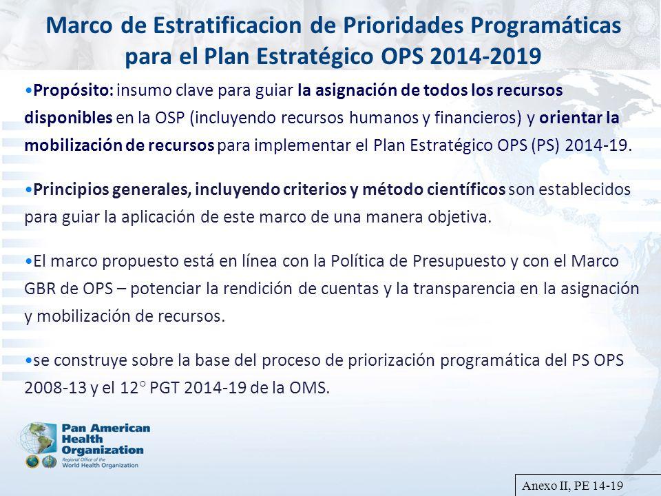 Marco de Estratificacion de Prioridades Programáticas para el Plan Estratégico OPS 2014-2019