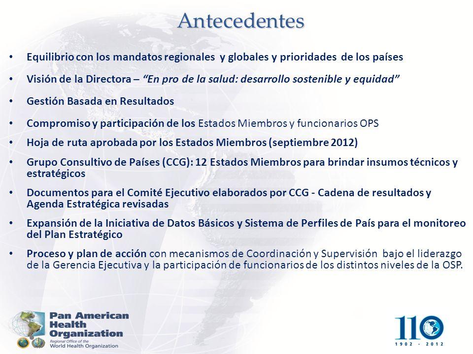 Antecedentes Equilibrio con los mandatos regionales y globales y prioridades de los países.