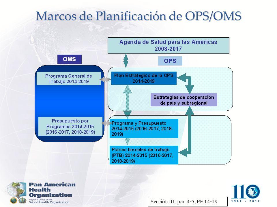 Marcos de Planificación de OPS/OMS