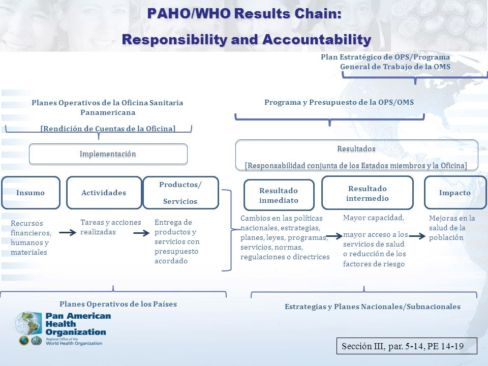 PAHO/WHO Results Chain: Responsibility and Accountability