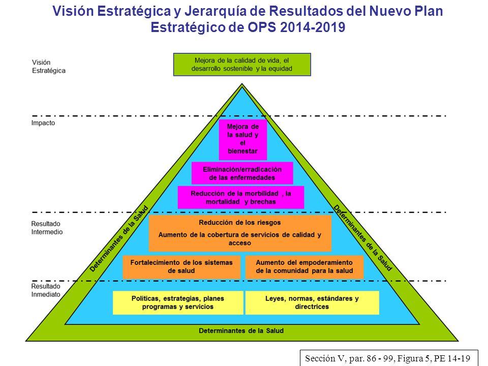 Visión Estratégica y Jerarquía de Resultados del Nuevo Plan Estratégico de OPS 2014-2019