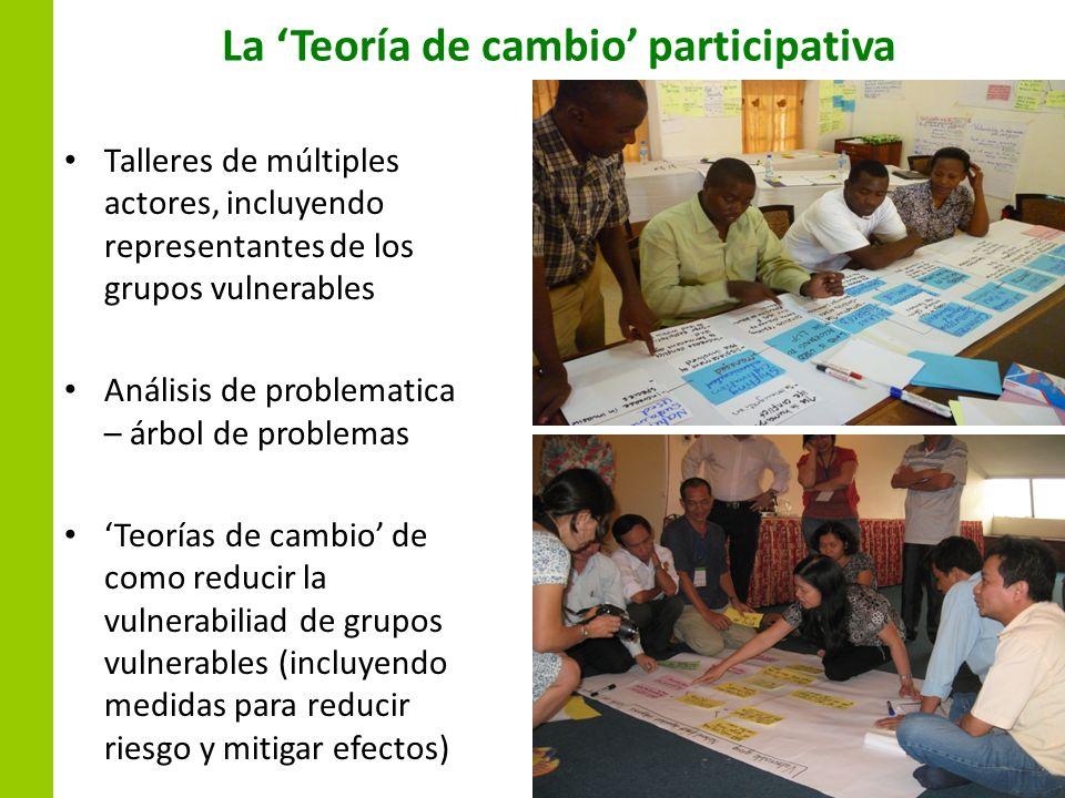 La 'Teoría de cambio' participativa