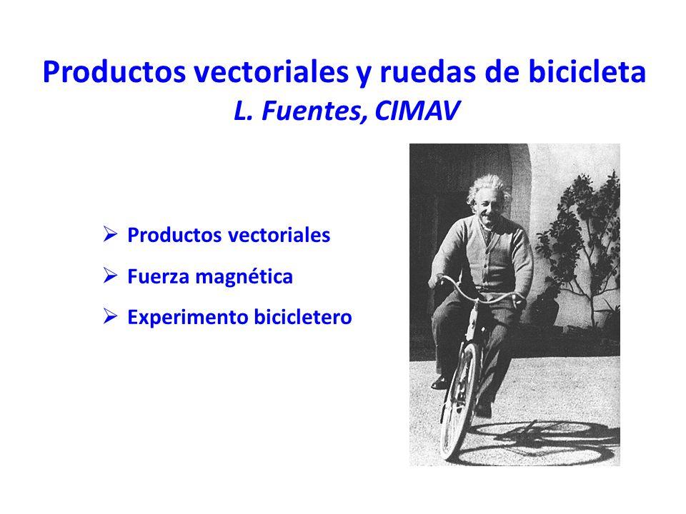 Productos vectoriales y ruedas de bicicleta