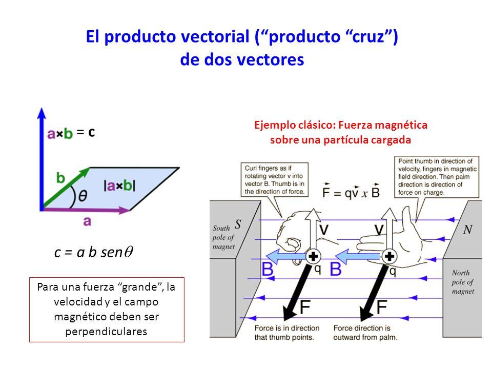 El producto vectorial ( producto cruz ) de dos vectores