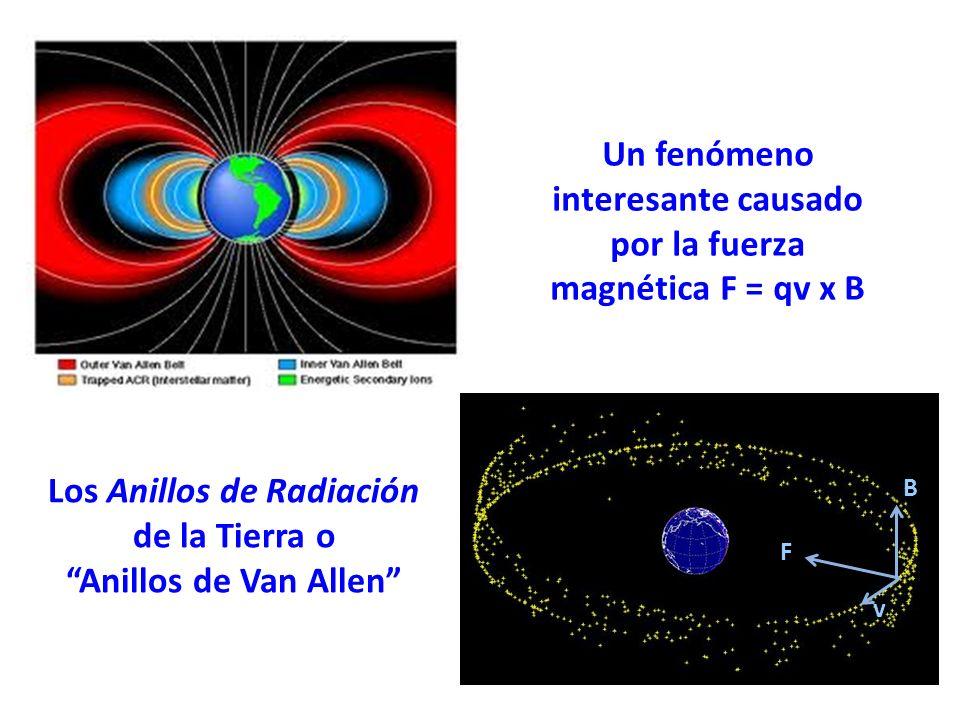 Un fenómeno interesante causado por la fuerza magnética F = qv x B