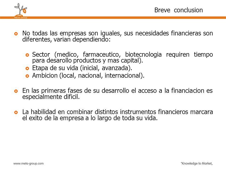 Breve conclusion No todas las empresas son iguales, sus necesidades financieras son diferentes, varian dependiendo: