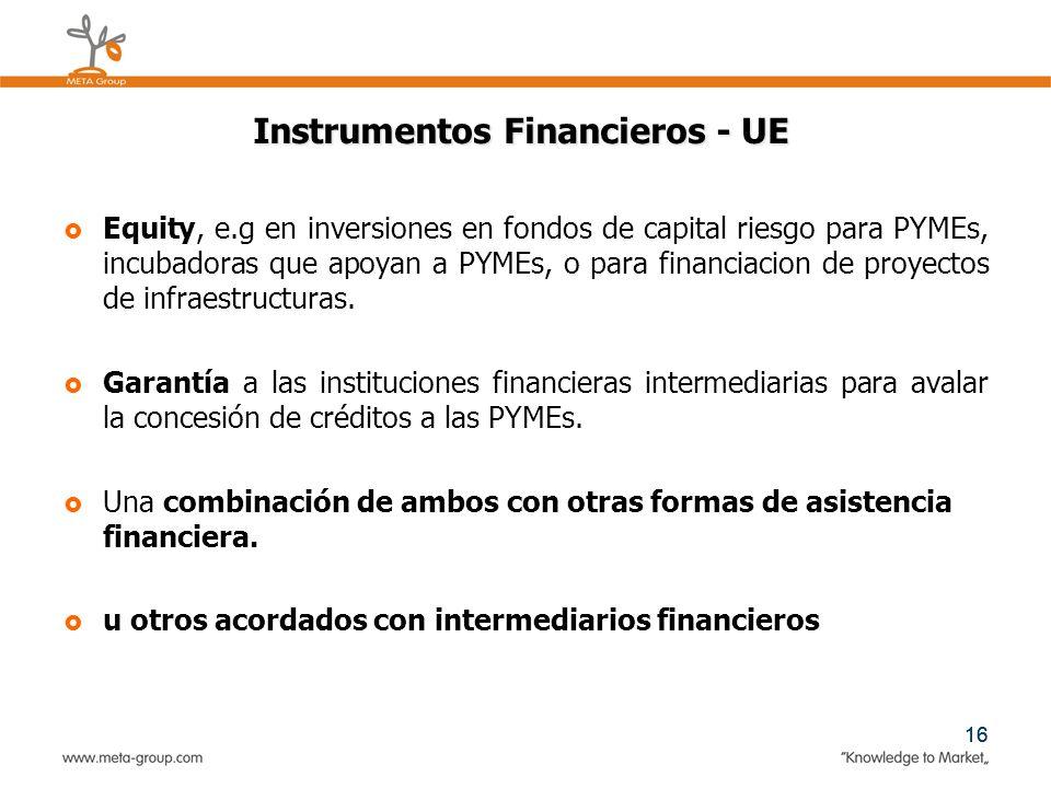 Instrumentos Financieros - UE