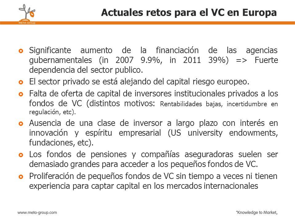 Actuales retos para el VC en Europa