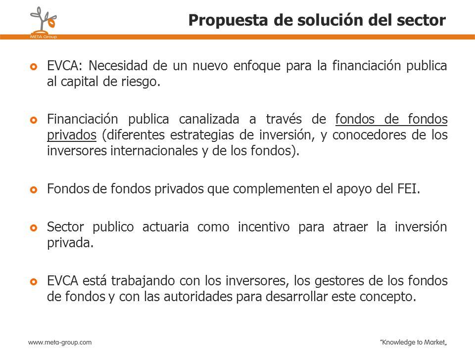 Propuesta de solución del sector
