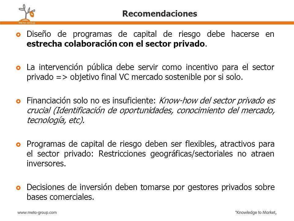 Recomendaciones Diseño de programas de capital de riesgo debe hacerse en estrecha colaboración con el sector privado.