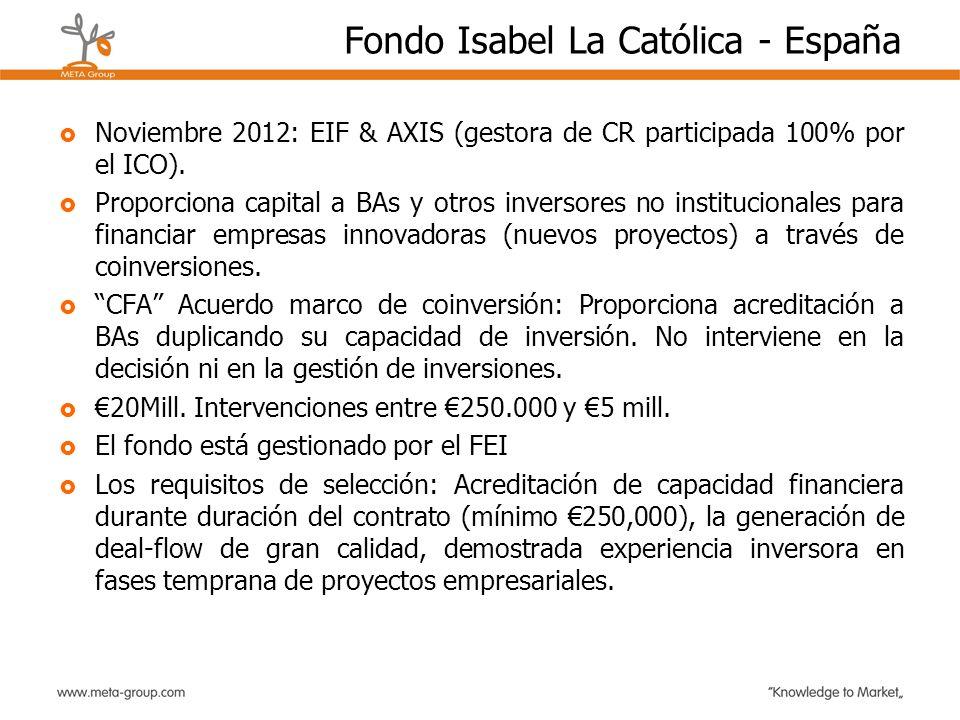 Fondo Isabel La Católica - España
