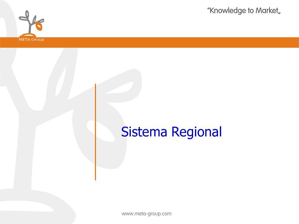 Sistema Regional