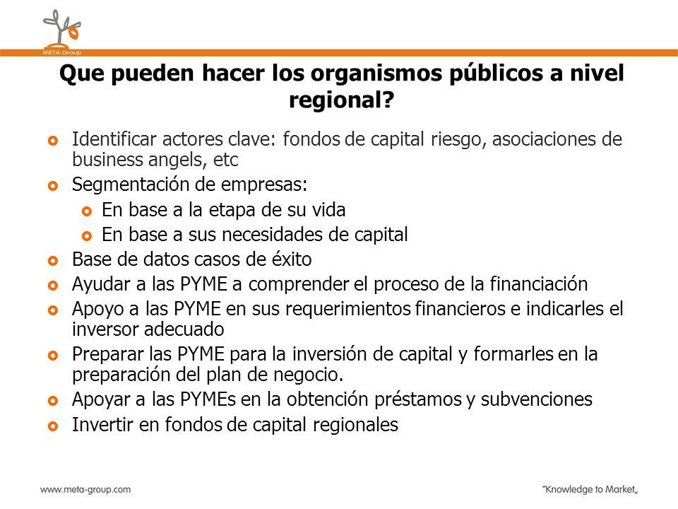 Que pueden hacer los organismos públicos a nivel regional