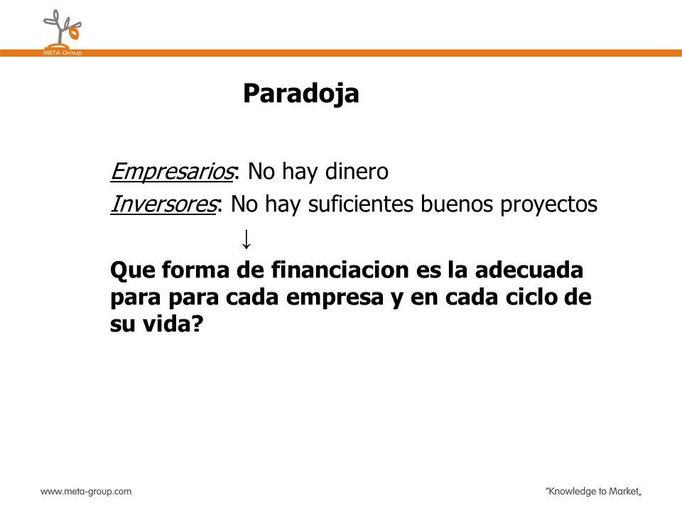 Paradoja Empresarios: No hay dinero