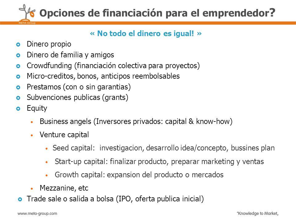 Opciones de financiación para el emprendedor