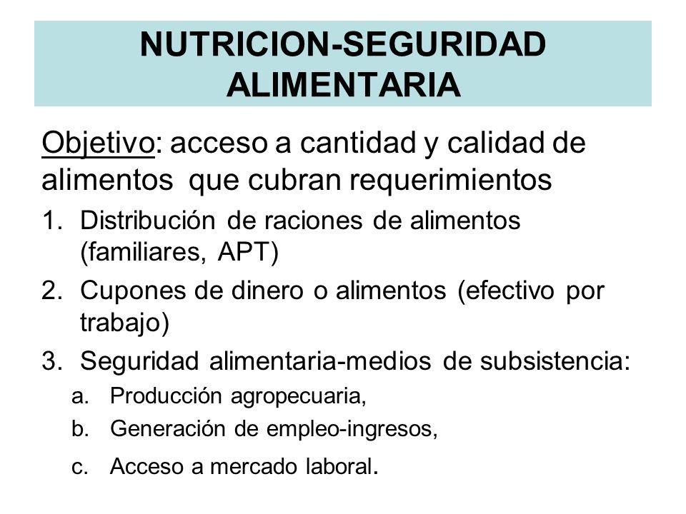 NUTRICION-SEGURIDAD ALIMENTARIA