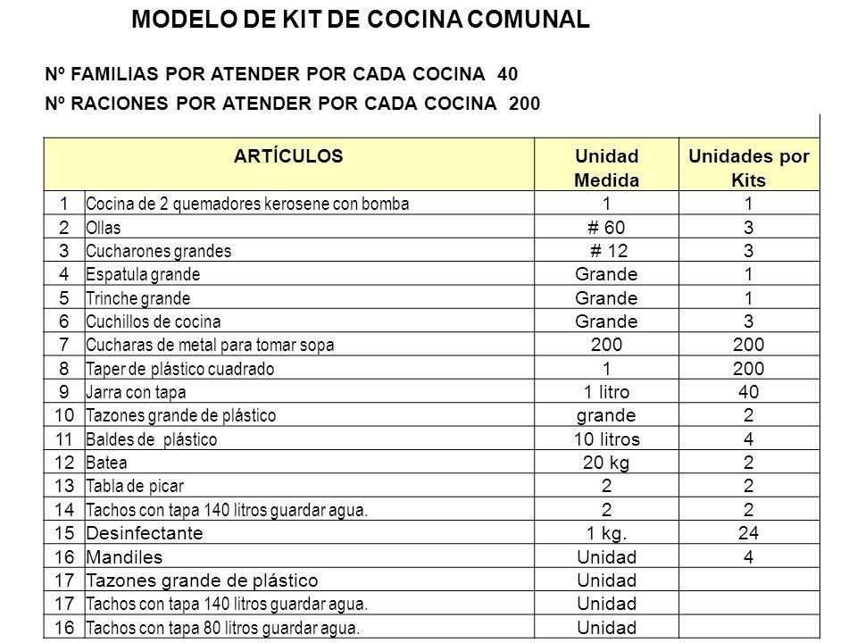 MODELO DE KIT DE COCINA COMUNAL