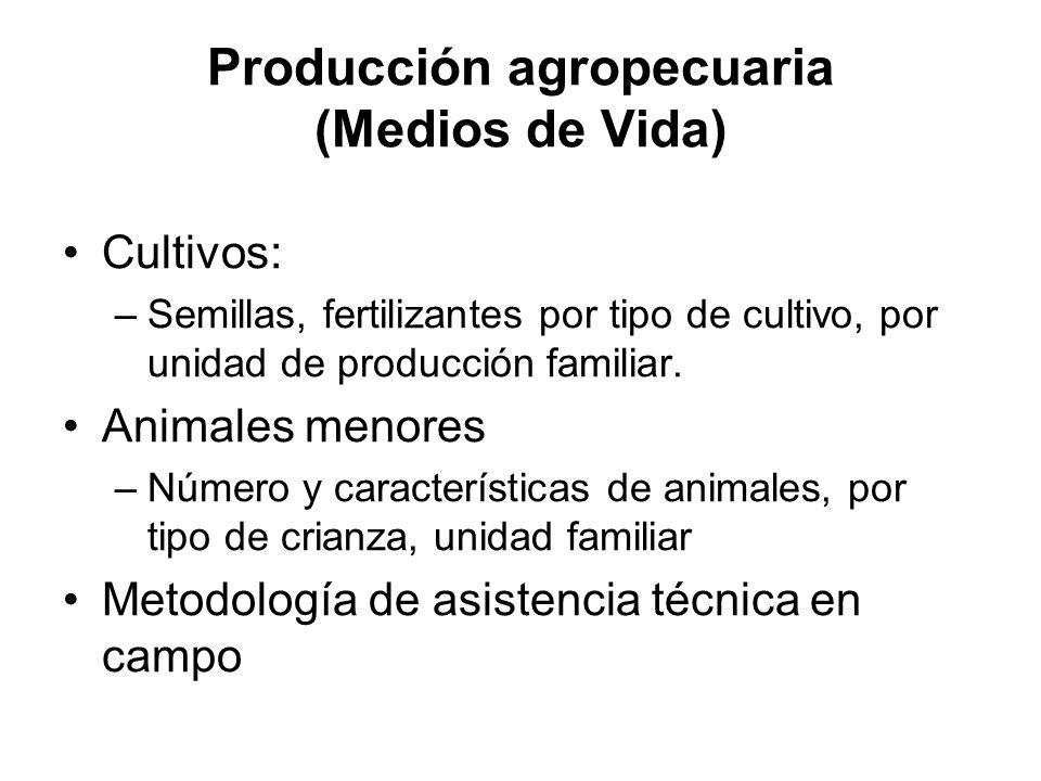 Producción agropecuaria (Medios de Vida)