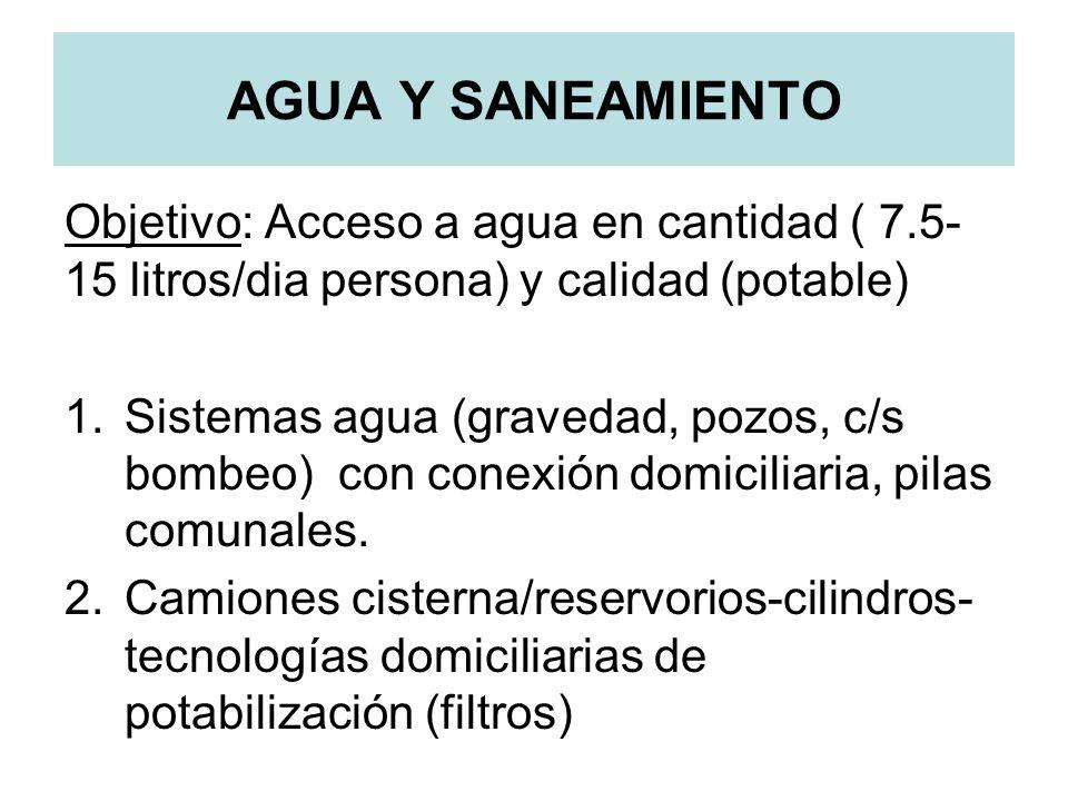 AGUA Y SANEAMIENTO Objetivo: Acceso a agua en cantidad ( 7.5-15 litros/dia persona) y calidad (potable)