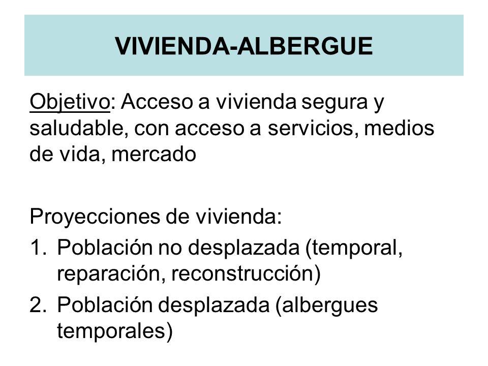 VIVIENDA-ALBERGUE Objetivo: Acceso a vivienda segura y saludable, con acceso a servicios, medios de vida, mercado.